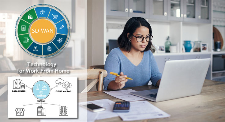 SD-WAN Technology for Work from Home